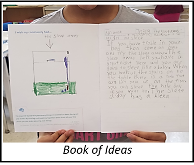 Link to the Book of Ideas. A picture of a student's invention from the Book of Ideas